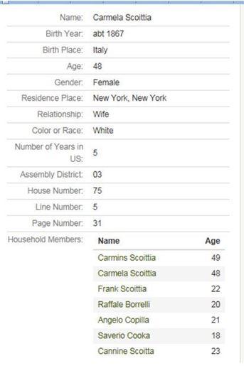 7f-1915 Index Carmela