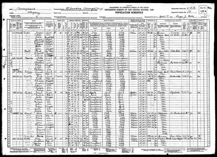 43-1930 Fed Census Muro Family Wilmerding Nick and Rose