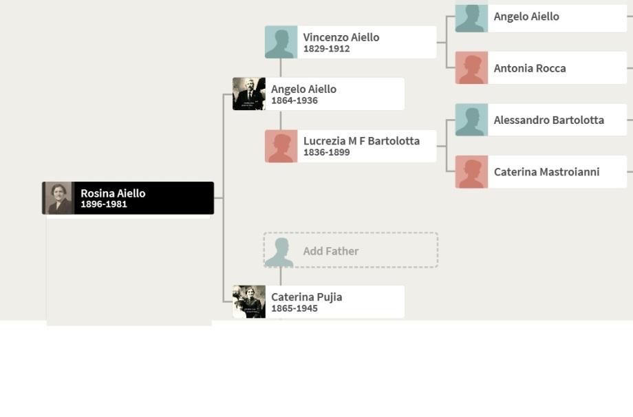 46g-Rosina-Chart-Parents