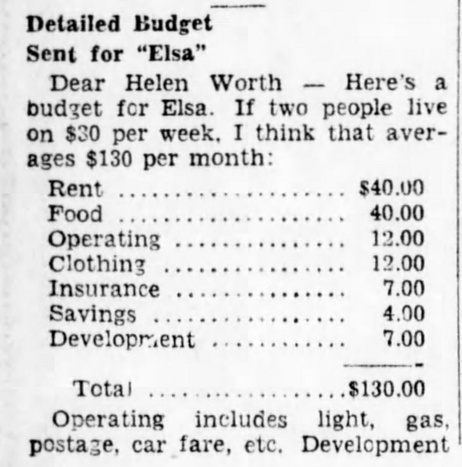 52c-The_Brooklyn_Daily_Eagle_Mon__Mar_2__1931_budget 1