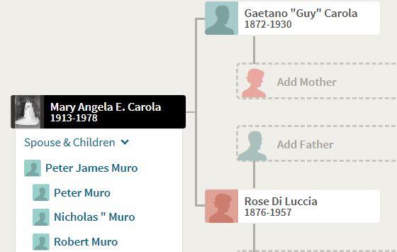 58a-angie carola chart